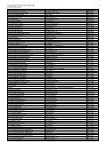 Liste Liegenschaften Verwaltungsvermögen - Immobilien Basel-Stadt - Page 4