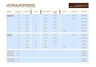 Download Preisliste (PDF, 48KB) - Immobilien Ostschweiz AG