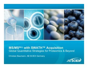 MSMSall with SWATH Acquisition - IMP