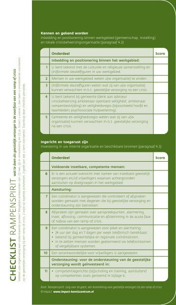 checklist rampensp Ir It - Impact