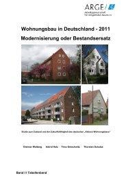 Tabellen als PDF - Impulse für den Wohnungsbau
