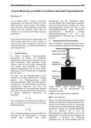 Inverse Messung von Kräften in akustisch relevanten Frequenzbereich
