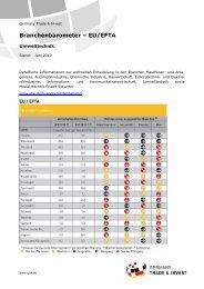 Umwelttechnik - Germany Trade & Invest