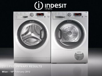 download - Indesit