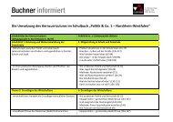 Politik & Co. Band 1: Vorlage für schuleigenes ... - C.C. Buchner