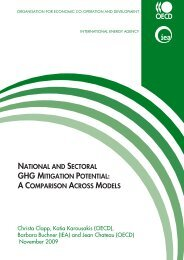 national and sectoral ghg mitigation potential - India Environment ...