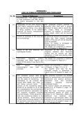 annexure-i copy of terms of reference and compliance ai-1 - India ... - Page 6
