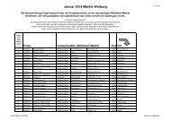 Liste der teilnehmenden Märkte - AGRAVIS Raiffeisen AG