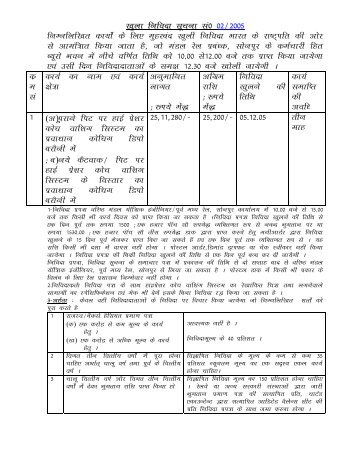 e procurement for indian railways E-procurement tender notice high  central railway and other units of indian railways  employees of central railway and other units of indian railways.