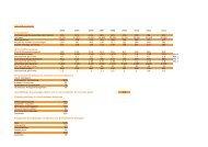 Contracting-Zahlen herunterladen (PDF) - VfW