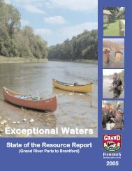 State of the Resource - Grand River Conservation Authority