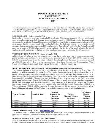 Columbia University Employee Benefits and Perks | Glassdoor