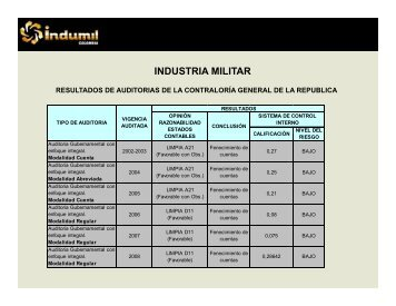 INFORME AUDITORIAS CGR2009.pdf - Indumil