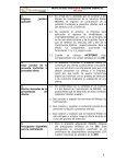BASES INVITACIÓN A PRESENTAR OFERTAS - Indumil - Page 6