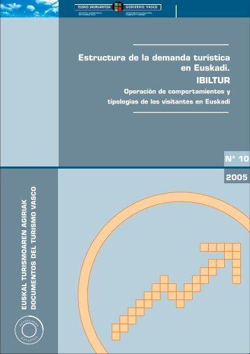 Portada y presentación - Euskadi.net