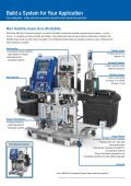 XM Plural-Component Sprayers - Page 3