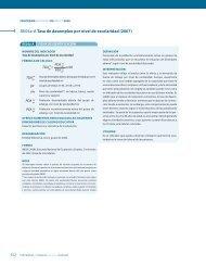 Tasa de desempleo por nivel de escolaridad (2007) - Instituto ...