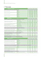 Tlaxcala - Instituto Nacional para la Evaluación de la Educación