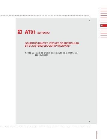 AT01g-A Tasa de crecimiento anual de la matrícula - Instituto ...