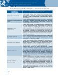 El aprendizaje del Español y la Expresión escrita - Instituto Nacional ... - Page 6