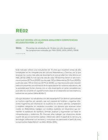RE02b - Instituto Nacional para la Evaluación de la Educación