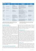 Instrument Sterilization in Dentistry - IneedCE.com - Page 6
