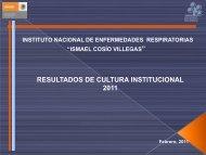 Mujeres - Instituto Nacional de Enfermedades Respiratorias