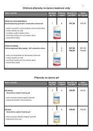 Chemie 2008 - INET spol. s ro