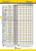 Werkzeuge für die Bohrungs-Feinbearbeitung - Kennametal - Page 5