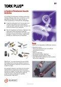 TORX PLUS® Drive system - Page 4