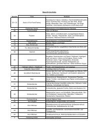 Beschickerliste des Bayreuther Christkindlesmarktes