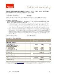 Disclosure of shareholdings - Info-financiere.fr