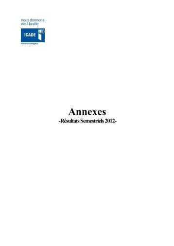 Annexes - Info-financiere.fr