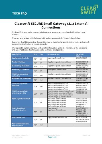 clearswift word template tech faq us companycrypt server