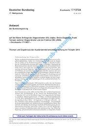 Themen und Ergebnisse der Ausländerreferentenbesprechung im ...