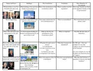 Jeopardy Review 2013 - TeacherWeb