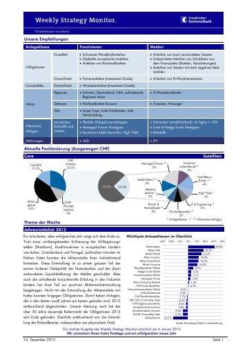 Core Satelliten Thema der Woche Jahresrückblick 2013