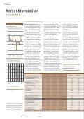 A teljes kiadvány letöltése - Deutsch-Ungarische Industrie- und ... - Page 4