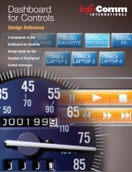 Dashboard for Controls Design Reference - InfoComm