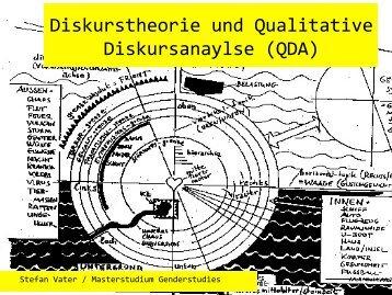 Diskurstheorie und Qualitative Diskursanaylse (QDA)