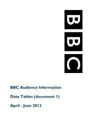 BBC Audience Information April - June 2013