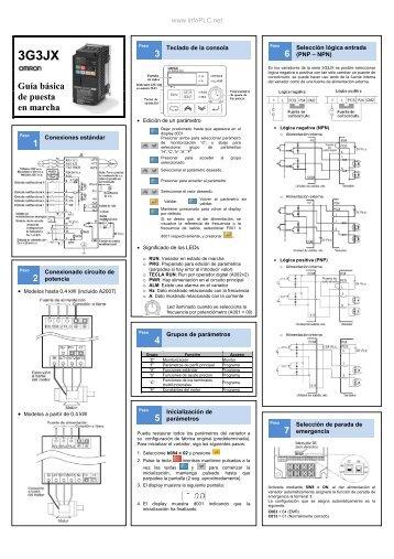Guía básica de puesta en marcha 3G3JX - Info PLC