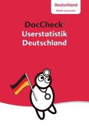 Userstatistik Deutschland