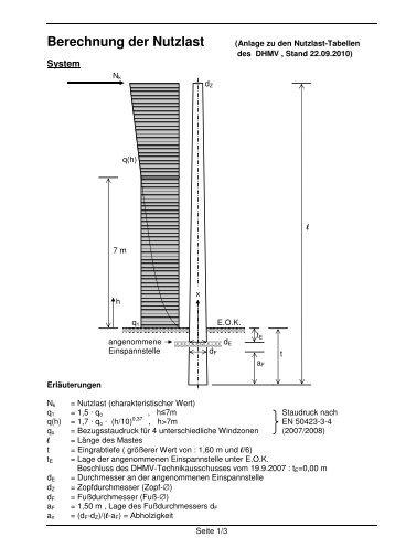 Berechnung der Nutzlast