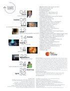 Franja Ocular #87 - Page 4