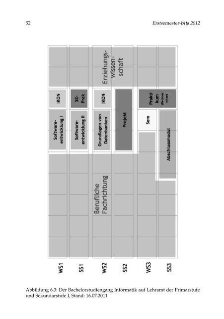 Erstsemester-bits 2012 1 - Fachbereich Informatik - Universität ...