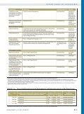 Richtlinienteil B 3 - Deutsches Ärzteblatt - Page 5
