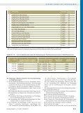 Richtlinienteil B 3 - Deutsches Ärzteblatt - Page 7