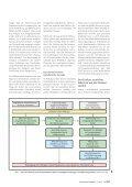 Ernährung und Immunologie - Page 2