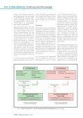 Ernährung und Immunologie - Page 5